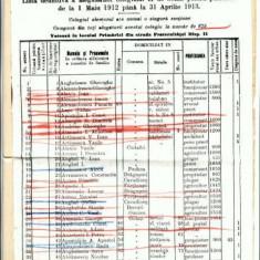 A Doc 40 -Lista alegatori colegiul II Senat 1mai1912 -31apr1913(judetul Covurlui) - Hartie cu Antet