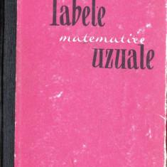 TABELE UZUALE MATEMATICE - Carte Matematica