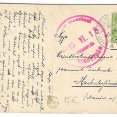 CP cu cenzura Timisoara 1915