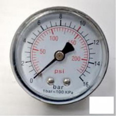 Manometru axial - Ts-673