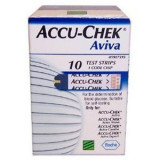 Glucometru - Teste glicemie Accu Chek Aviva si Nano